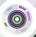 Nieuw werkboek 'circulaire economie' voor het MKB