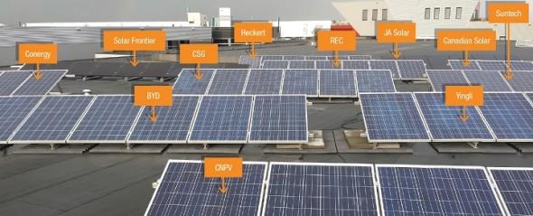 Consument beter af met onafhankelijke test voor zonnepanelen