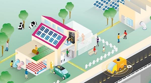 De toekomst van energie