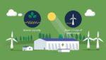 Eneco en Mitsubishi bouwen grootste batterij van Europa