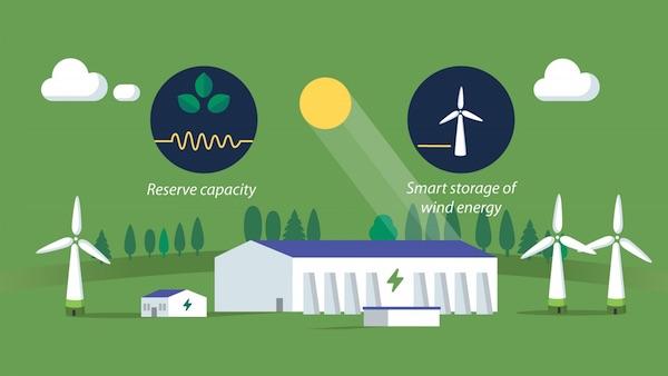 batterij energieopslag