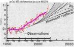 Oude klimaatvoorspellingen komen uit