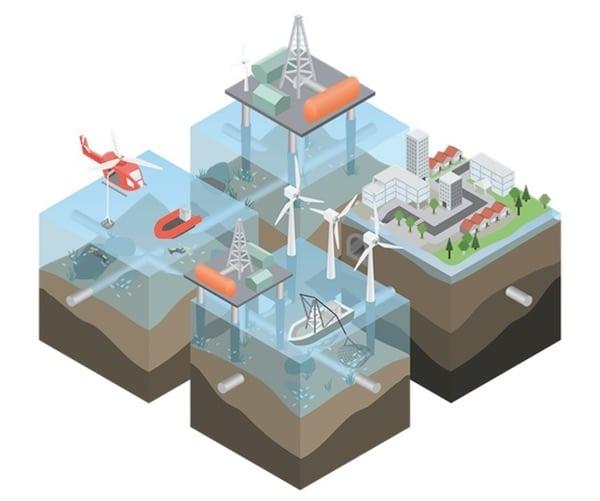 Waterstoftechnologie voor elk huishouden