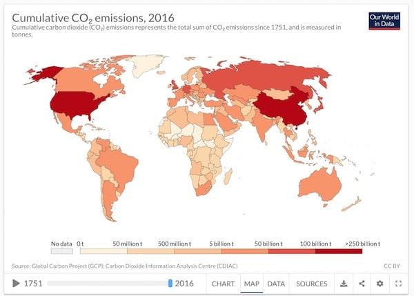 klimaatschuld co2 schuld